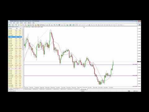 FOMC Webinar - 30 July 2014 - Alpari UK
