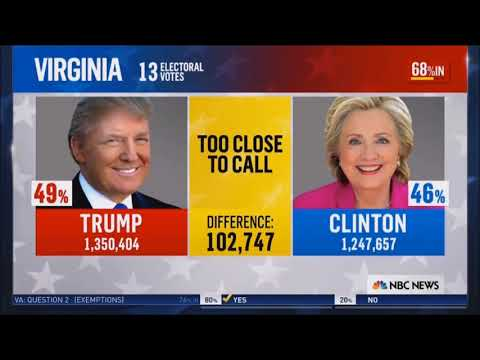 NBC 2016 Election Night - Highlights - The Is Priceless!
