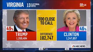 nbc news elections live