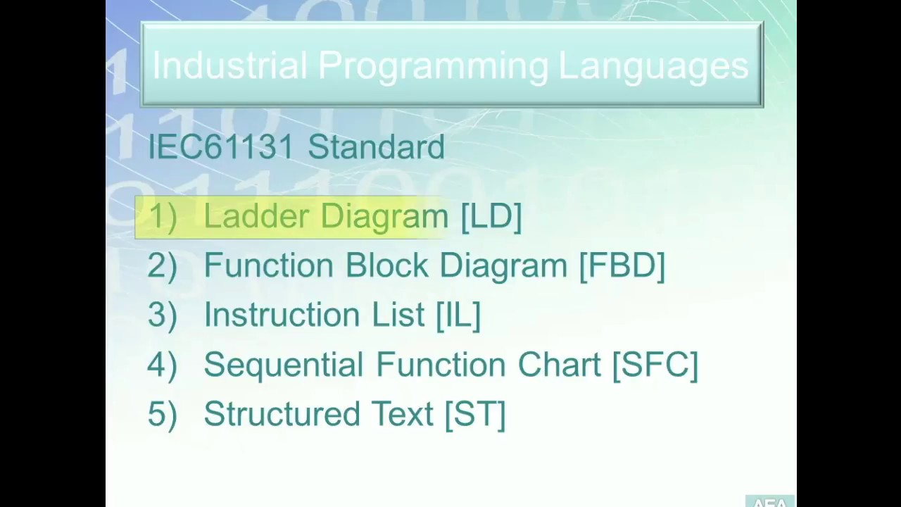 3 - Industrial Programming Languages - Easy PLC Programming Tutorials for  Beginners