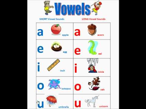 Vowels Kids Vowel Sounds Learning To Read Children S Learning Charts