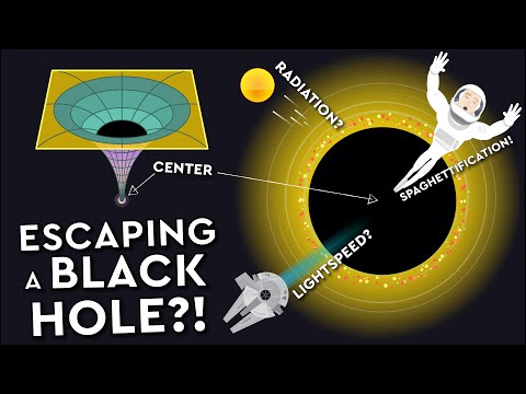 Can You Survive In A Black Hole?!  DEBUNKED
