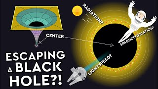 Can Anything Escape A Black Hole?  DEBUNKED