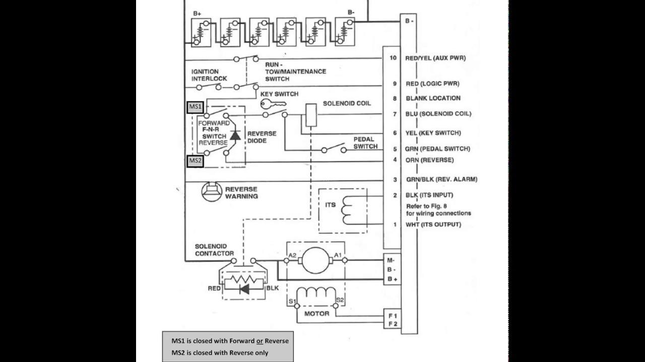 EZGO 1206SX 36V Curtis Speed Controller  CONRB103