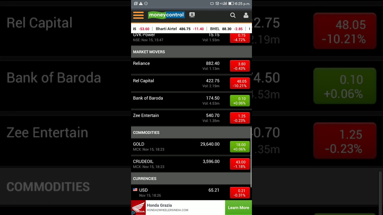Interactive option review binary options analyst