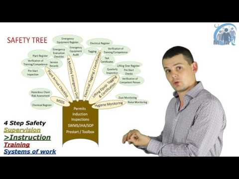 Duty Of Care - Explained in 90 seconds or less