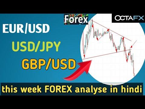 WEEKIY FOREX MARKET FORECAST ANALYSIS EUR/USD GBP/USD USD/JPY    TECHNICAL THIS WEEK IN HINDI