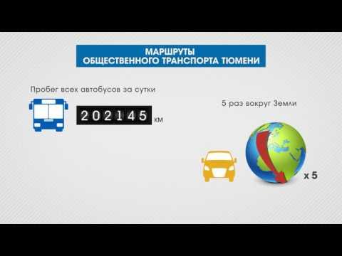 Маршруты общественного транспорта Тюмени