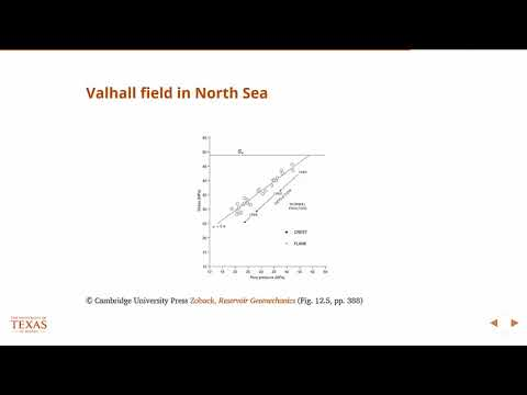 Reservoir depletion case studies, Petroleum Reservoir Engineering, Geology