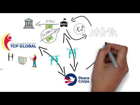 TCP Global's Microloan Program