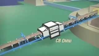 CB Omni Elemental Analyzer for Cement Analysis | Thermo Scientific