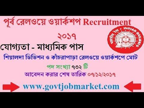 """Kanchrapara Railway Workshop Recruitment 2017"" ""How To Apply"" ""West Bengal Govt Jobs"""