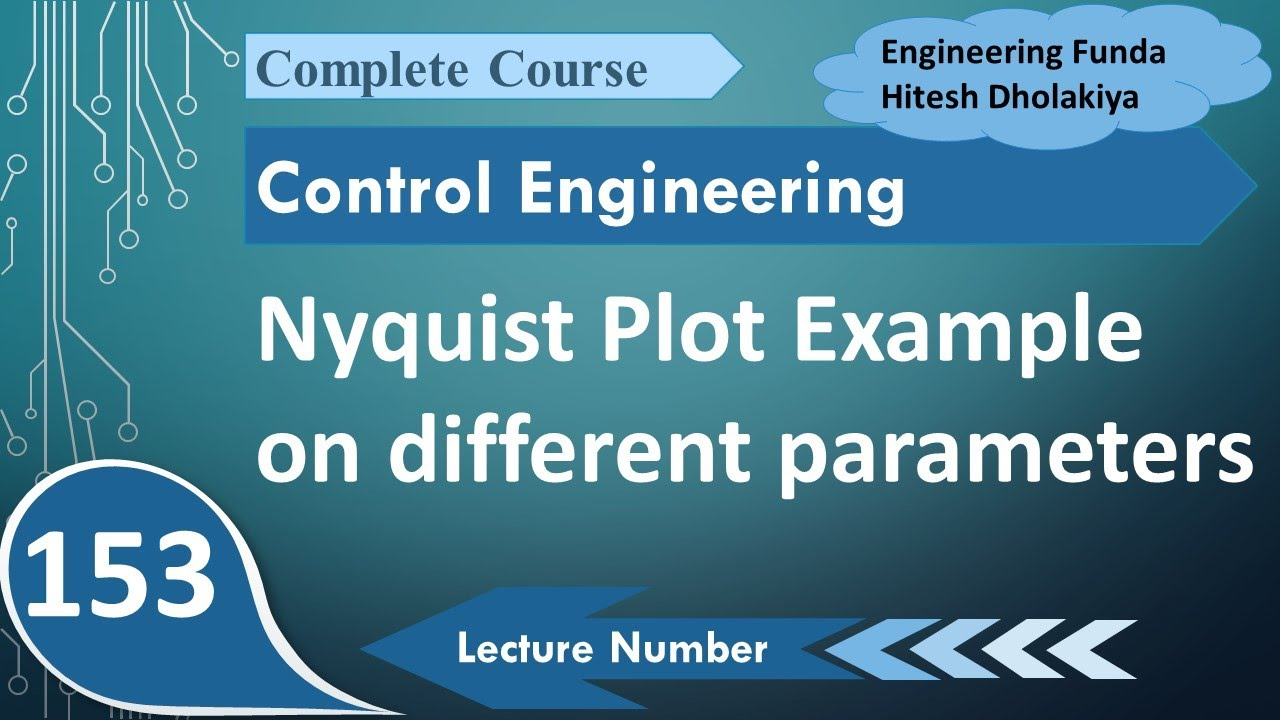 Nyquist Plot Example on different parameters of control system