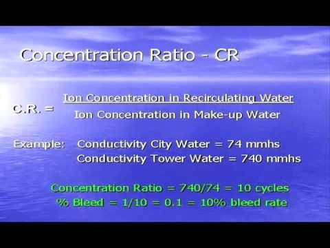 Michael Groh - Water Conservation for Cooling Towers