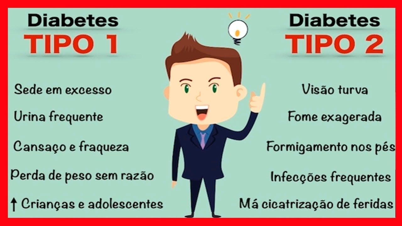 sintomas da diabetes tipo 2