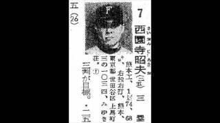 1963年 東映フライヤーズ 選手名鑑