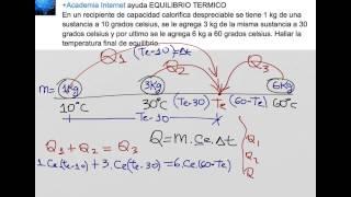 Cómo hallar la temperatura de equilibrio en equilibrio térmico