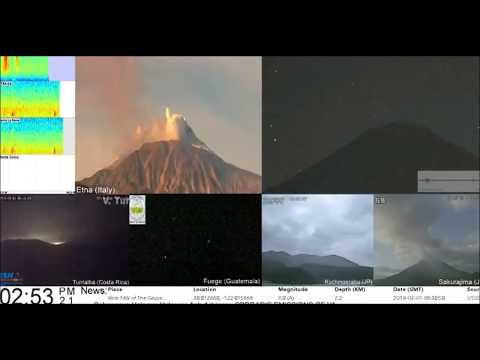 Mt Etna Volcanic Increase As Cosmic Rays Spike - Historic Cold Ignored As Dozens Perish (2-1-19) Mp3