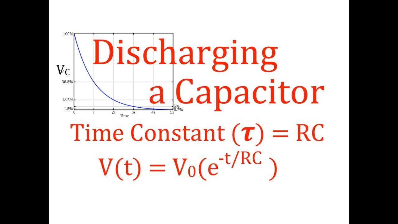 Rc Circuits 6 Of 8 Discharging A Capacitor Time Constant Voltage And Circuit Current During Discharge Are Shown Below An Explanation