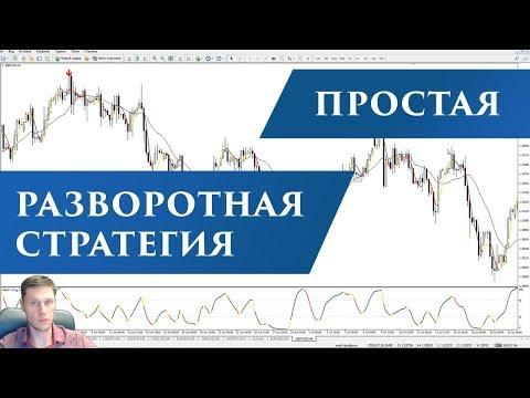 Разворотная форекс стратегия – Simple Daily Trend Reversal Trading System