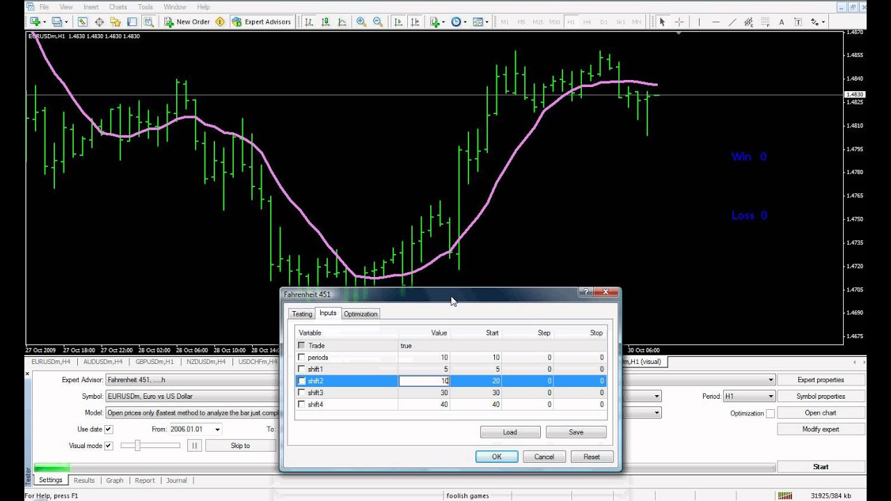 Free Ea Coding For Binary Options Page 6 Forex Factory