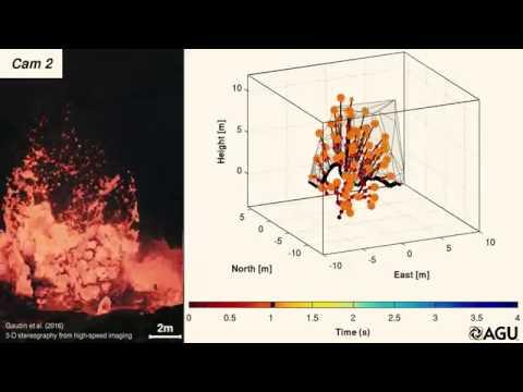 3D high-speed imaging of explosive volcanic eruptions