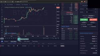 DueDEX Exchange Tutorial - Bitcoin Leverage/Margin Trading Exchange