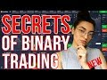Binary Options Terminology: Bids & Offers