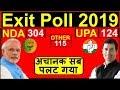 Exit Poll 2019: देखिए 23 तारीख को क्या बदलने वाला है । Headlines India