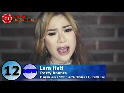 Dangdut Top 40 Chart  (11 September 2017)