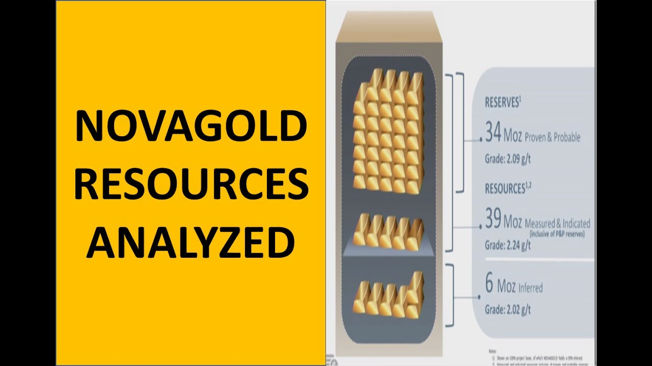Stock Idea Novagold Resources