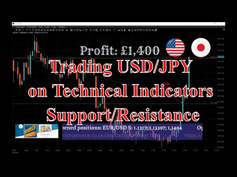 using-stop-on-profit-and-following-the-trend-on-usd/jpy.-live-forex-trading-session.