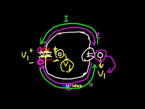 電路學70:電容電流與電壓關係(Current–voltage terminal characteristics of the capacitor)