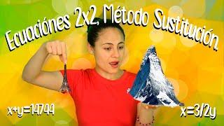 Ecuaciones 2x2 Método Sustitución. Problema de la Vida Real