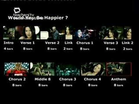 The Corrs - Making of Would You Be Happier
