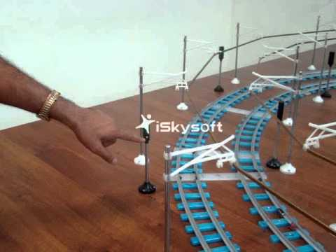 Rail Signalling Working Model - III