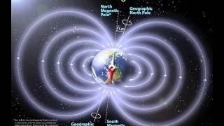 電磁學視頻-關於MAXWELL方程式