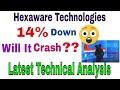 Hexaware Technologies || 14% Down || Will It Crash ?? || Latest Analysis || Trade Talk
