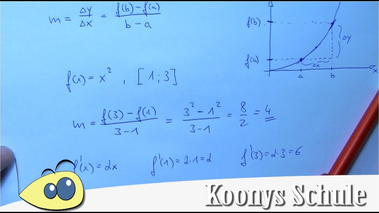 Lokale Änderungsrate mit Ableitungsfunktion bestimmen | Addon, Mathe ...