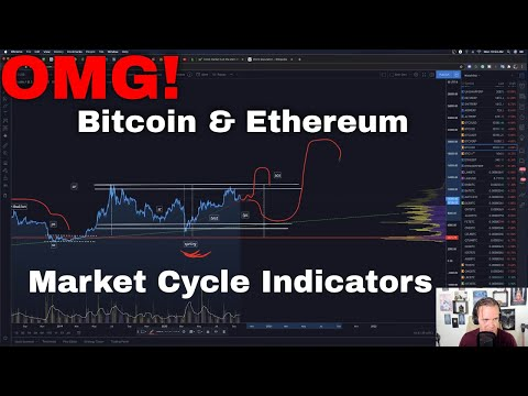 CAUTION!  Bitcoin & Ethereum- Market Cycle Focus – LINK, BNB, BAT
