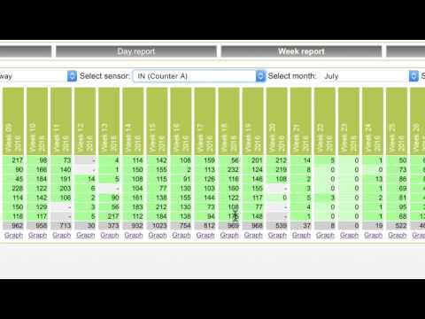 EvolvePlus EasyReports Overview