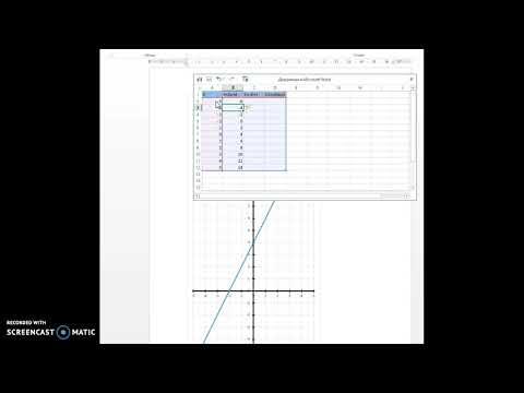 Как в ворде нарисовать график функции