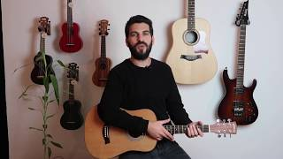 3/4 Size Acoustic Guitar Bundle Junior Series by Hola! Music HG-36N - Product Review