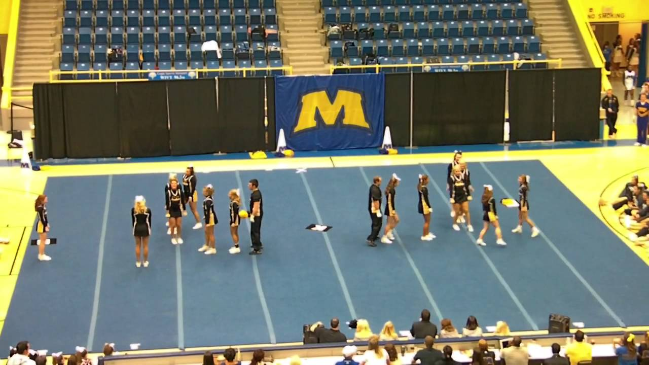 University Of Kentucky Athletics October An Exciting: Northern Kentucky University Cheerleading 2011