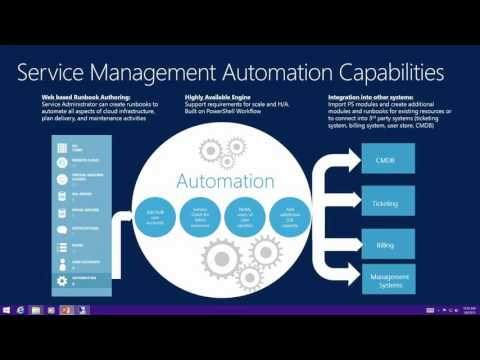 Microsoft Ignite 2015 Datacenter Integration Using Automation in Microsoft System Center Orchestrato