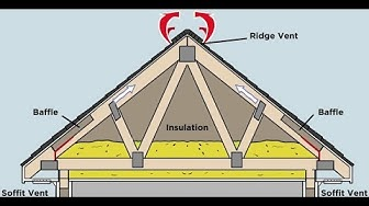 How Does Proper Attic Ventilation Protect my Roof?