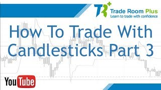 See candlesticks patterns used in real trades - candlestick training part 3