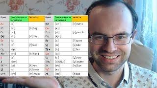 ПРАКТИЧЕСКИЙ КУРС ЧТЕНИЯ И ПРОИЗНОШЕНИЯ  УРОК 8 Английский язык  Уроки английского языка