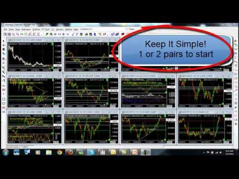 Forex trading start with $1