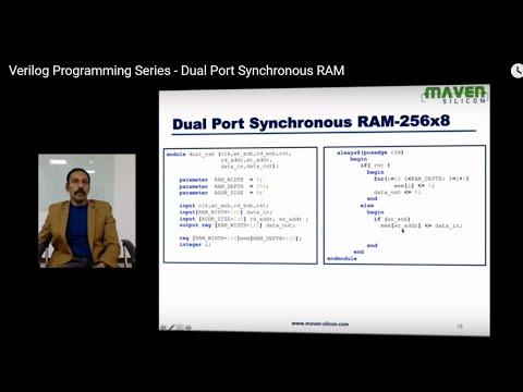 Verilog Programming Series - Dual Port Synchronous RAM